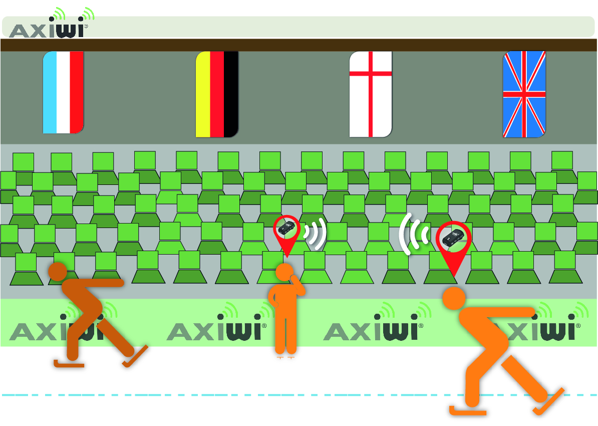 axiwi-wireless-duplex-communication-ice-skating-coaching