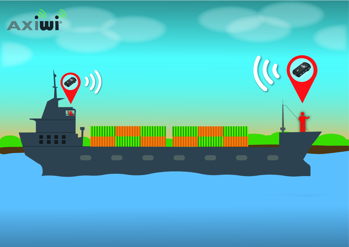 axiwi-wireless-duplex-communication-system-cargo-freight-ship