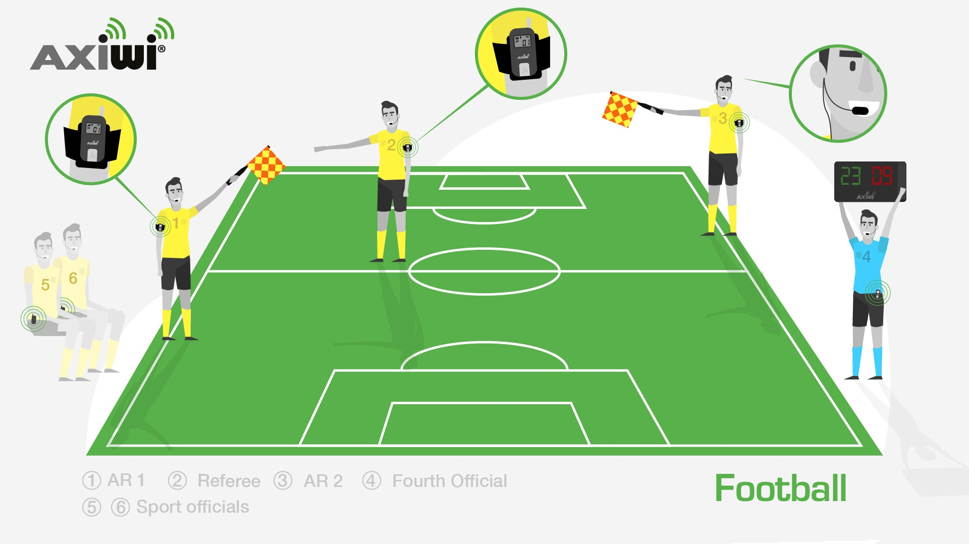 Referee communication system for football referees